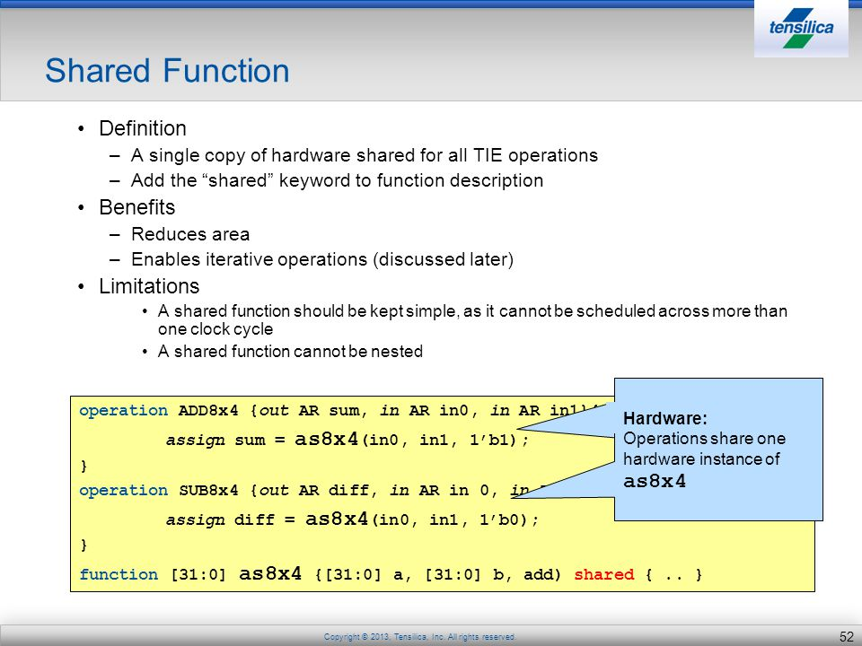 Shared Function Definition Benefits Limitations