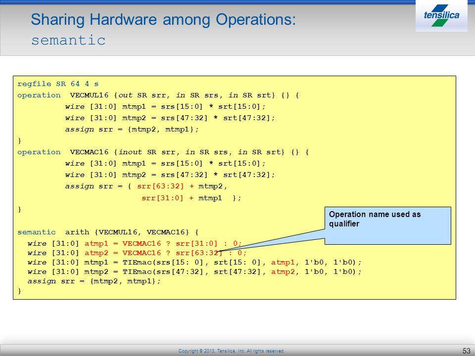 Sharing Hardware among Operations: semantic