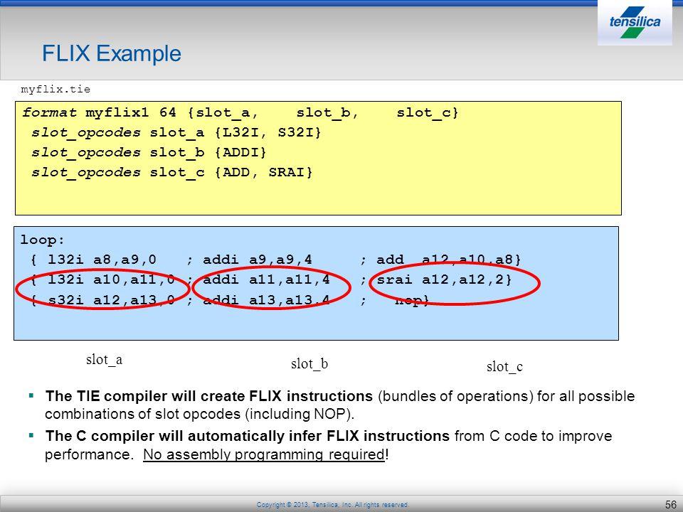 FLIX Example format myflix1 64 {slot_a, slot_b, slot_c}