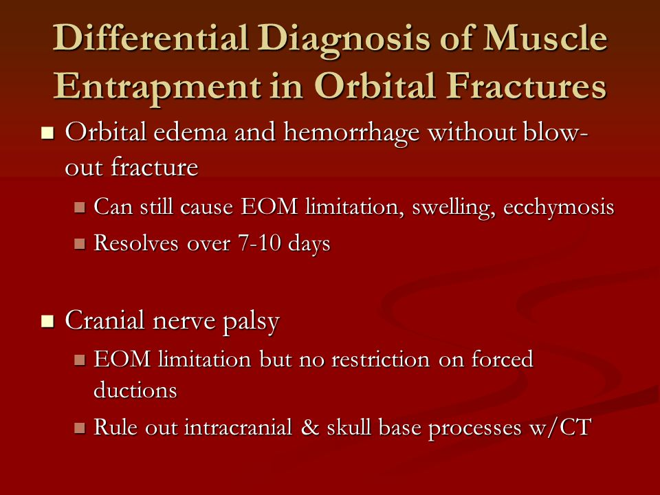 Differential Diagnosis of Muscle Entrapment in Orbital Fractures