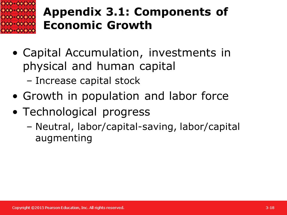 Appendix 3.1: Components of Economic Growth