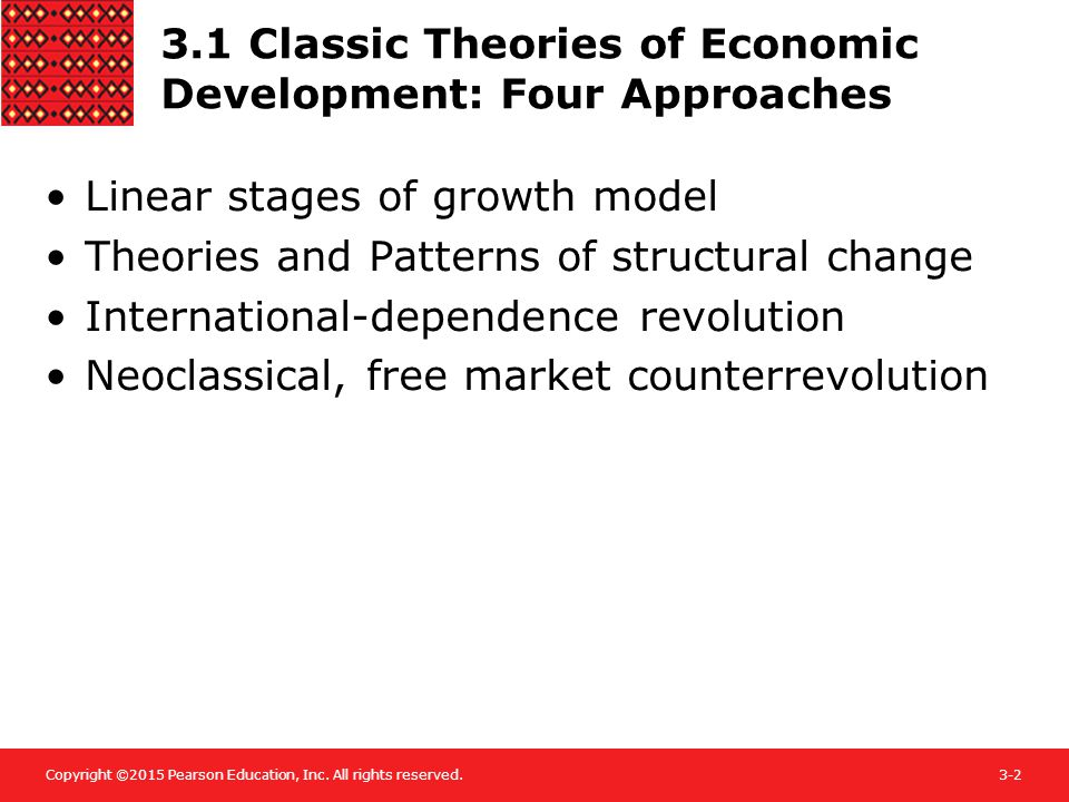 3.1 Classic Theories of Economic Development: Four Approaches