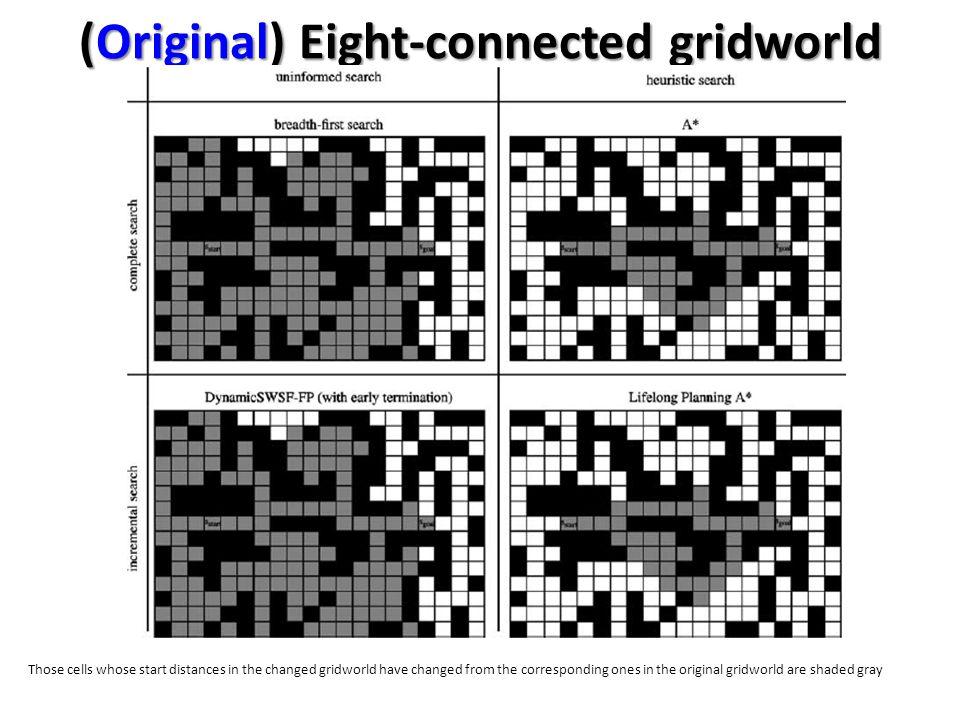 (Original) Eight-connected gridworld