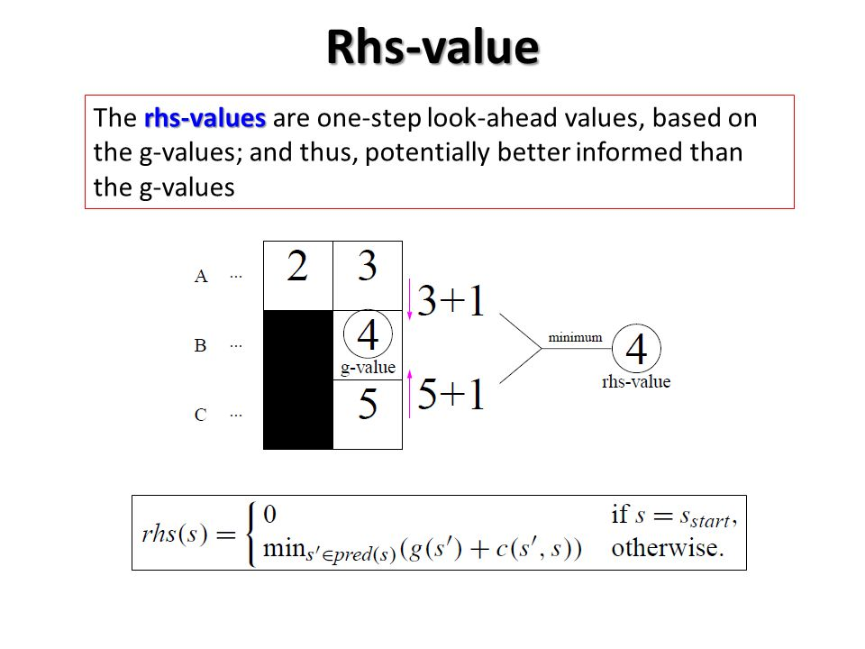 Rhs-value The rhs-values are one-step look-ahead values, based on the g-values; and thus, potentially better informed than the g-values.