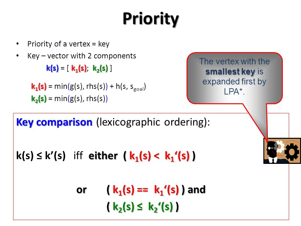 The vertex with the smallest key is expanded first by LPA*.