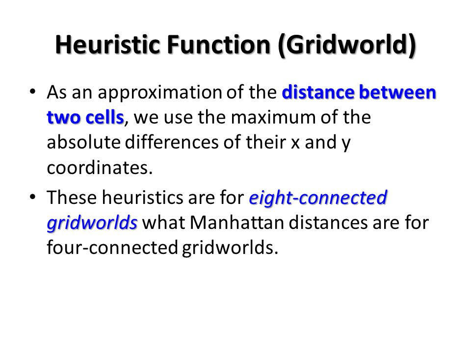 Heuristic Function (Gridworld)