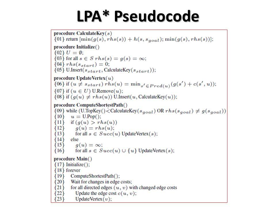 LPA* Pseudocode