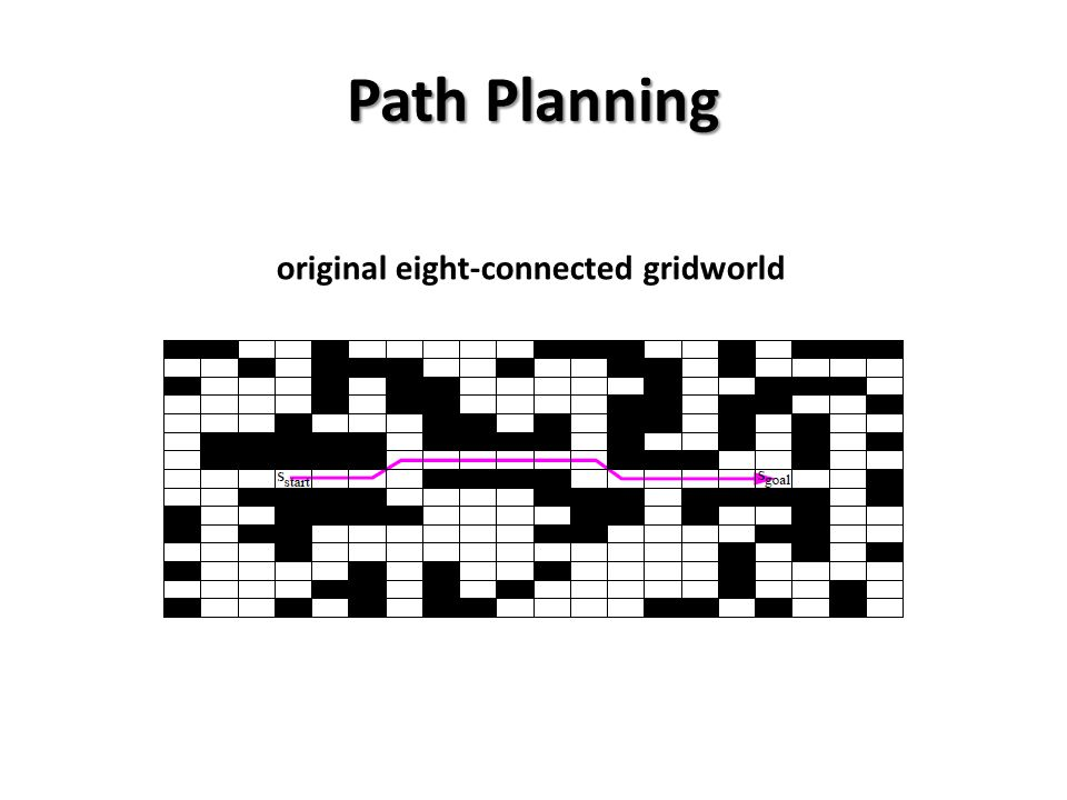 Path Planning original eight-connected gridworld