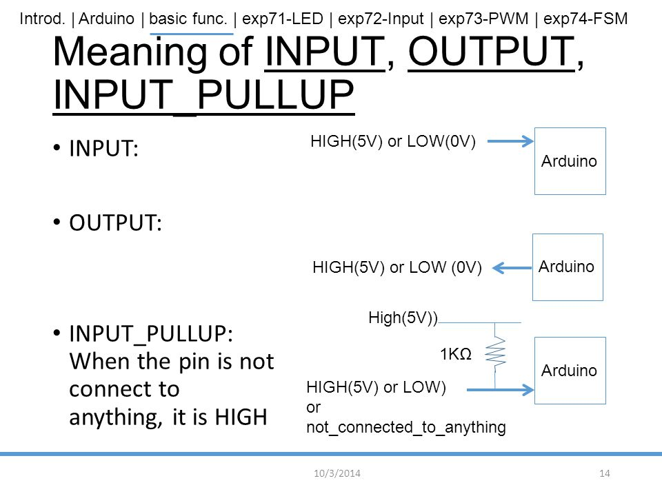 Meaning of INPUT, OUTPUT, INPUT_PULLUP
