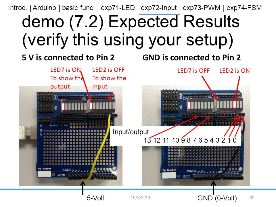 demo (7.2) Expected Results (verify this using your setup)