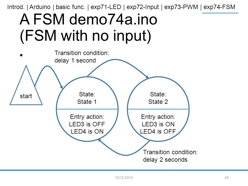 A FSM demo74a.ino (FSM with no input)