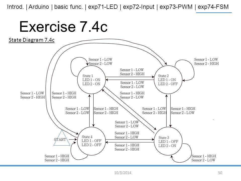 Exercise 7.4c State Diagram 7.4c 10/3/2014