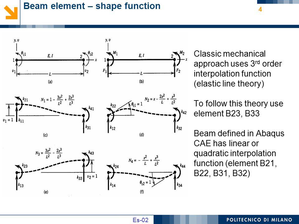 Beam element – shape function