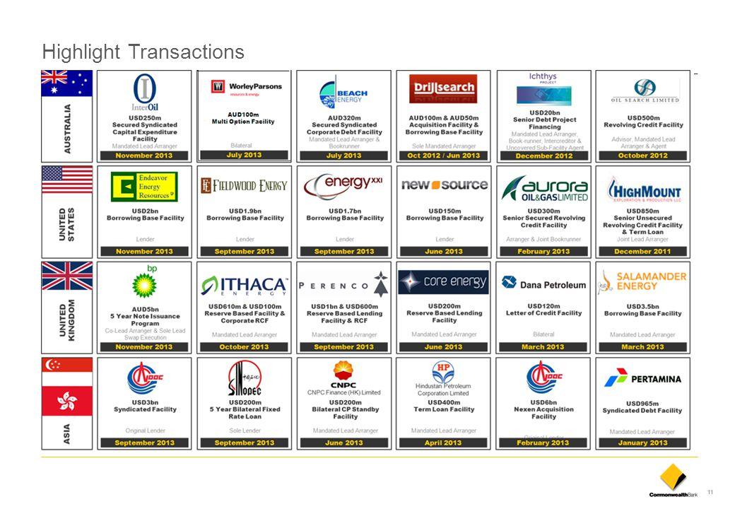 Highlight Transactions