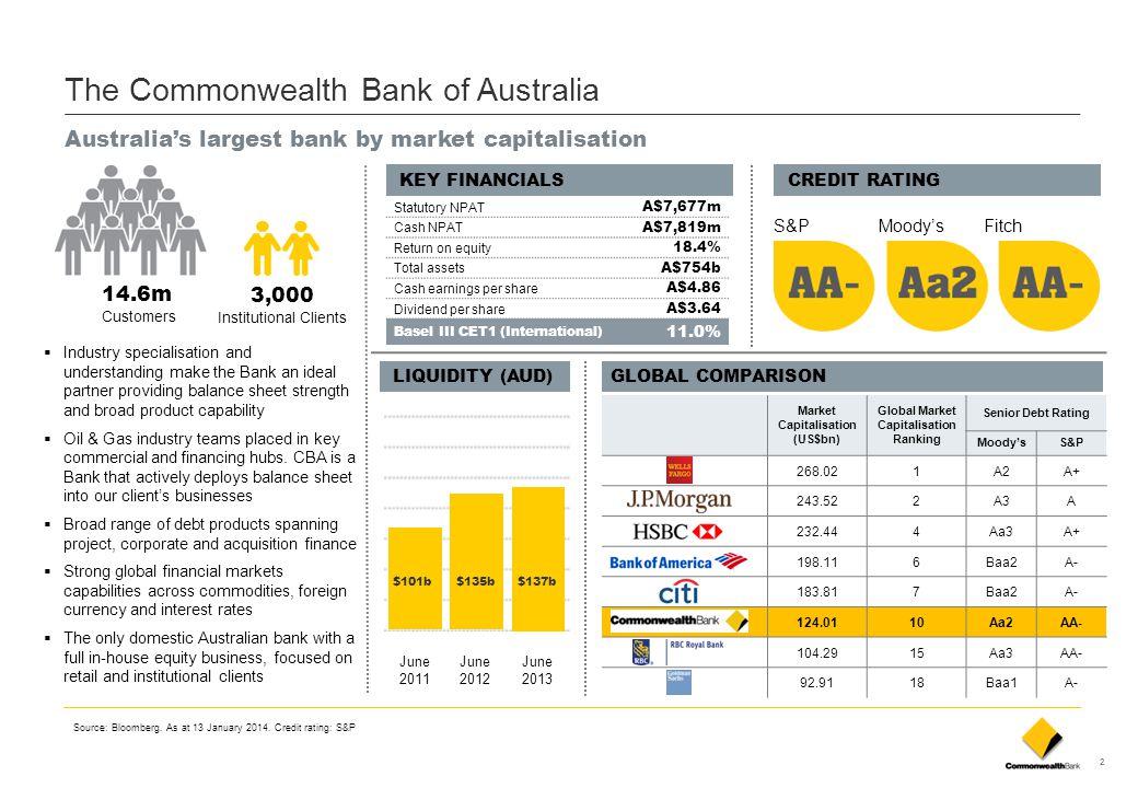 The Commonwealth Bank of Australia