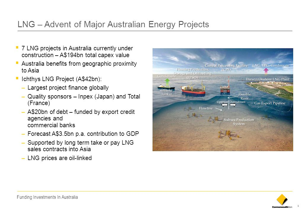 LNG – Advent of Major Australian Energy Projects