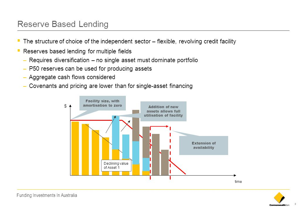 Reserve Based Lending The structure of choice of the independent sector – flexible, revolving credit facility.