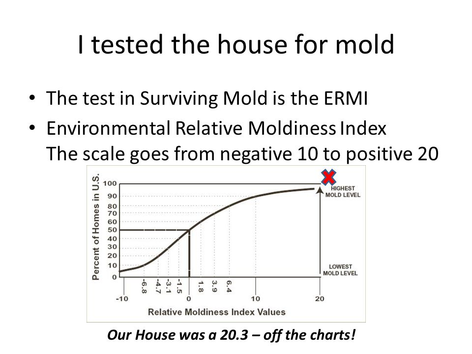 I tested the house for mold