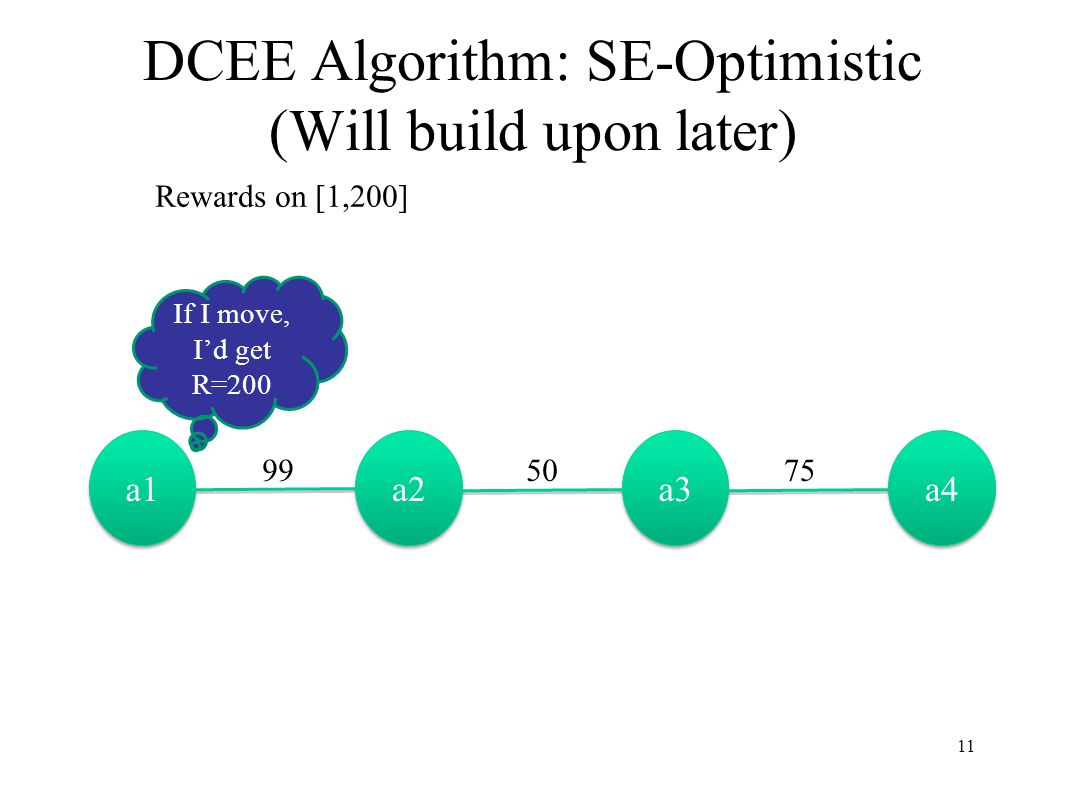 DCEE Algorithm: SE-Optimistic (Will build upon later)