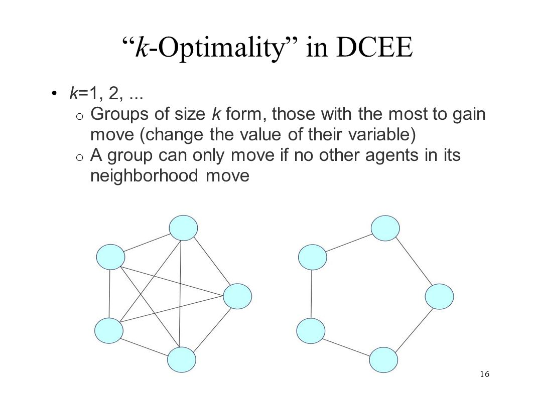 k-Optimality in DCEE