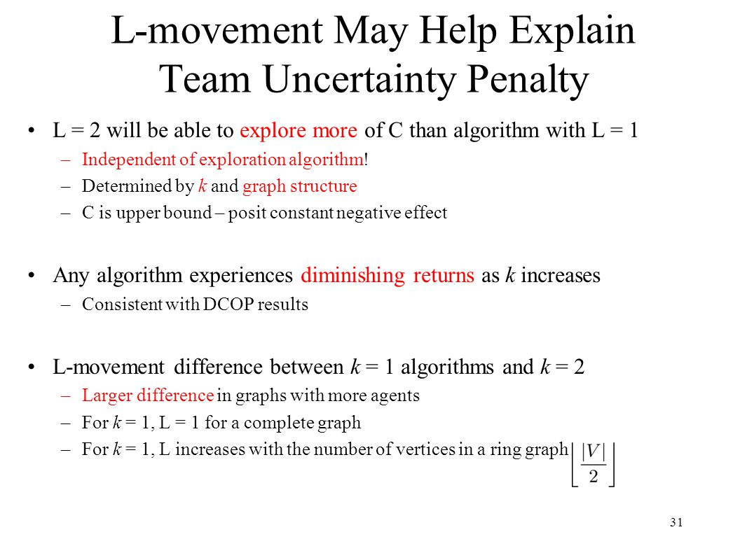 L-movement May Help Explain Team Uncertainty Penalty