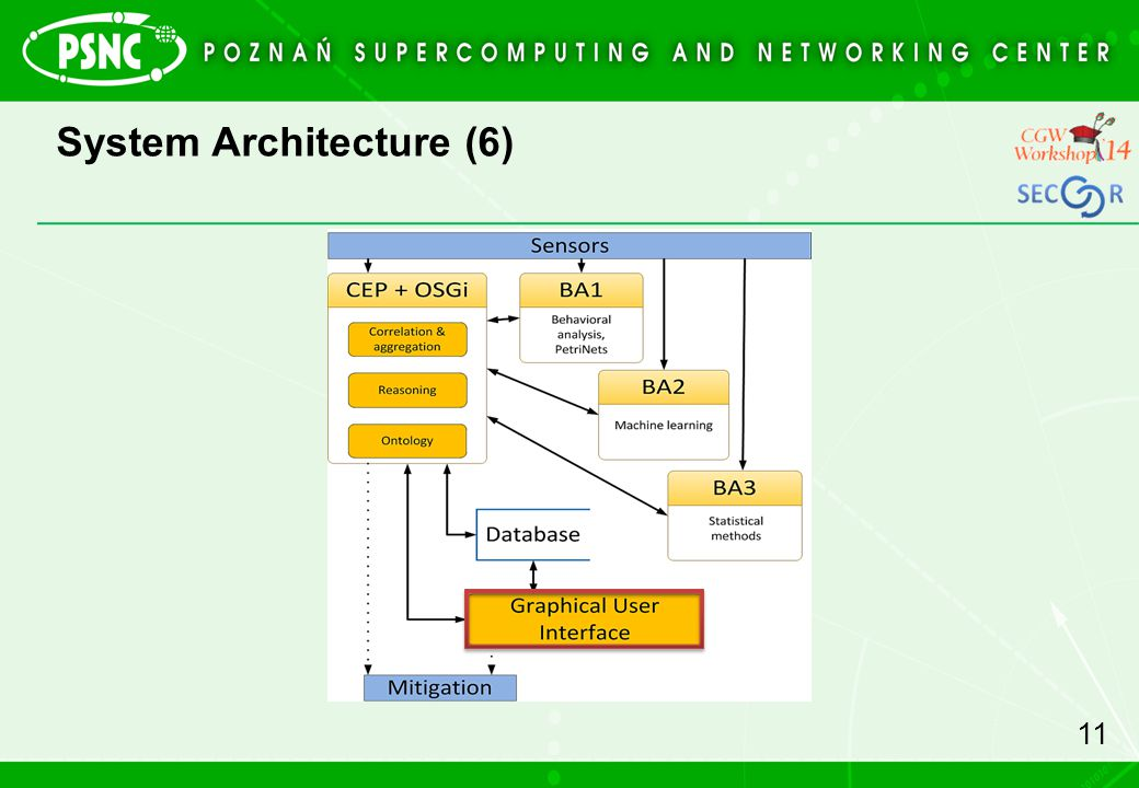 System Architecture (6)
