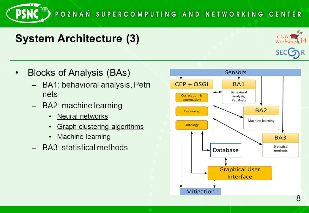 System Architecture (3)