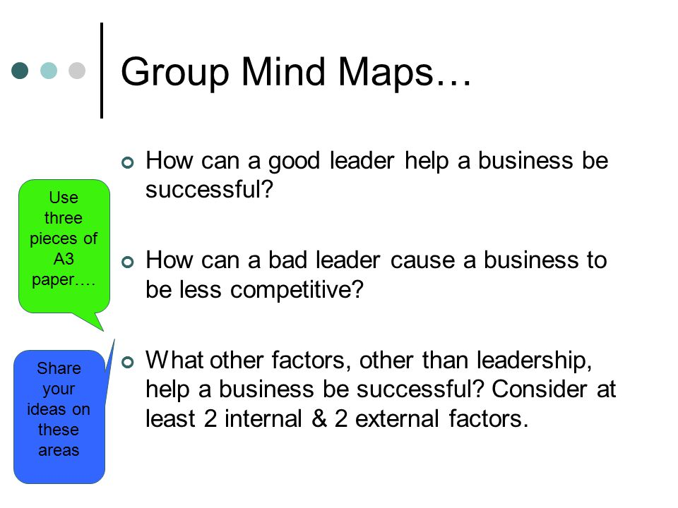 Group Mind Maps… How can a good leader help a business be successful