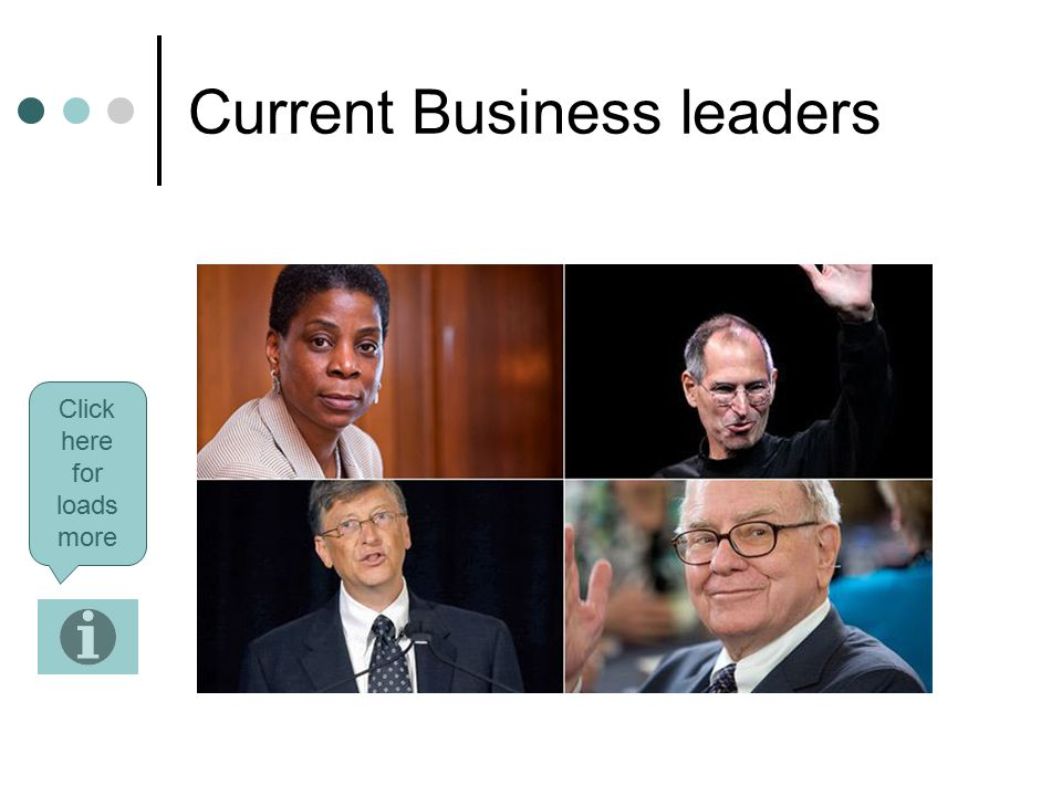 Current Business leaders