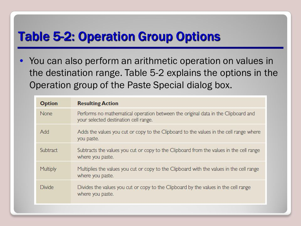Table 5-2: Operation Group Options