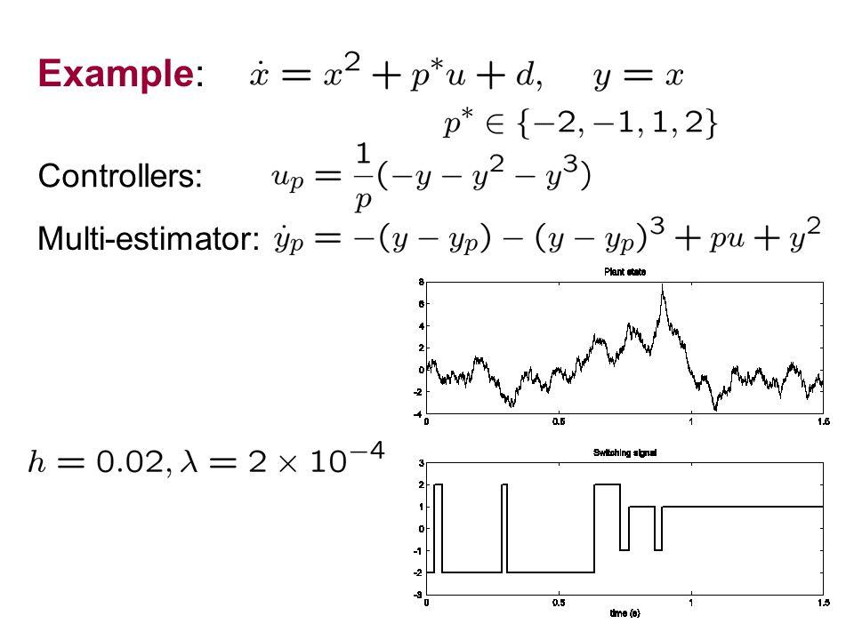 Example: Controllers: Multi-estimator: