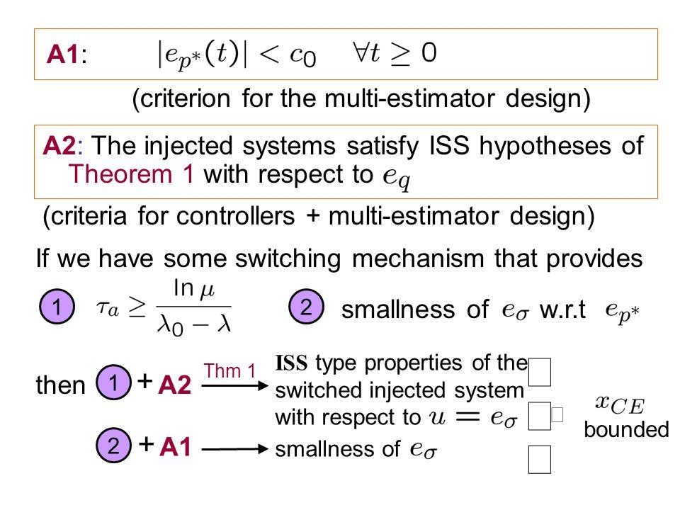 ü ý þ + + A1: (criterion for the multi-estimator design)