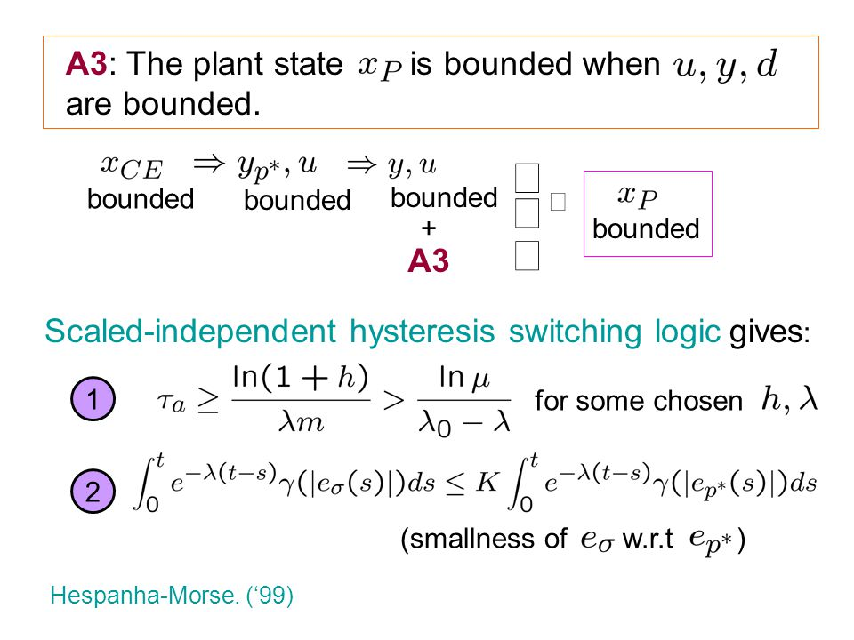 ü ý þ A3: The plant state is bounded when are bounded. A3