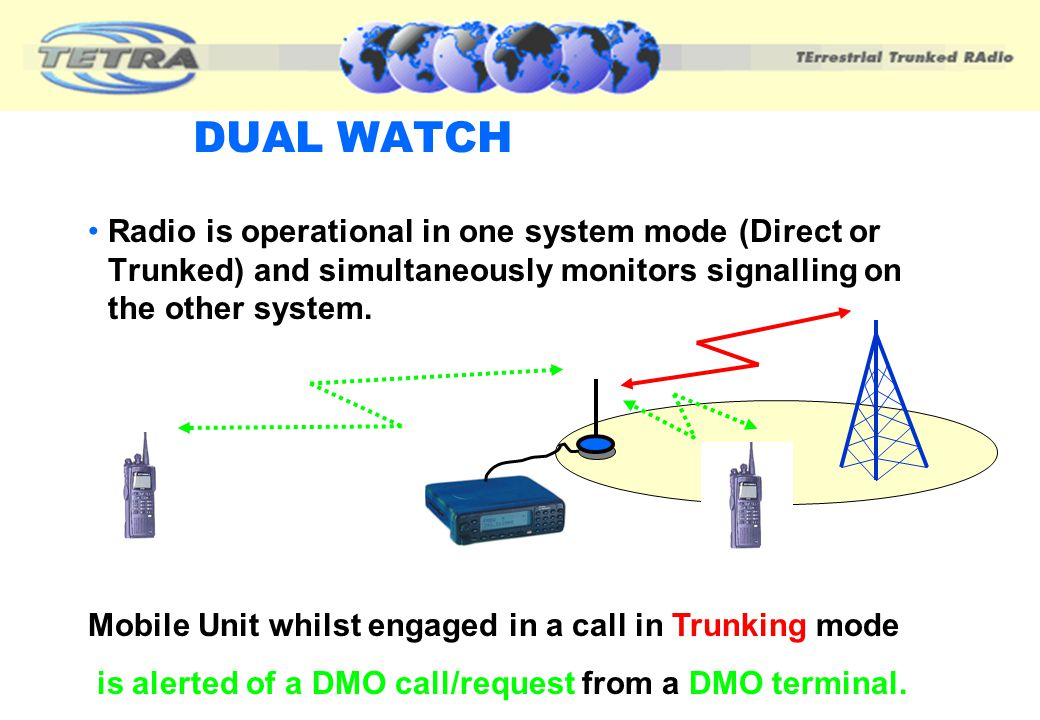 DUAL WATCH Radio is operational in one system mode (Direct or Trunked) and simultaneously monitors signalling on the other system.