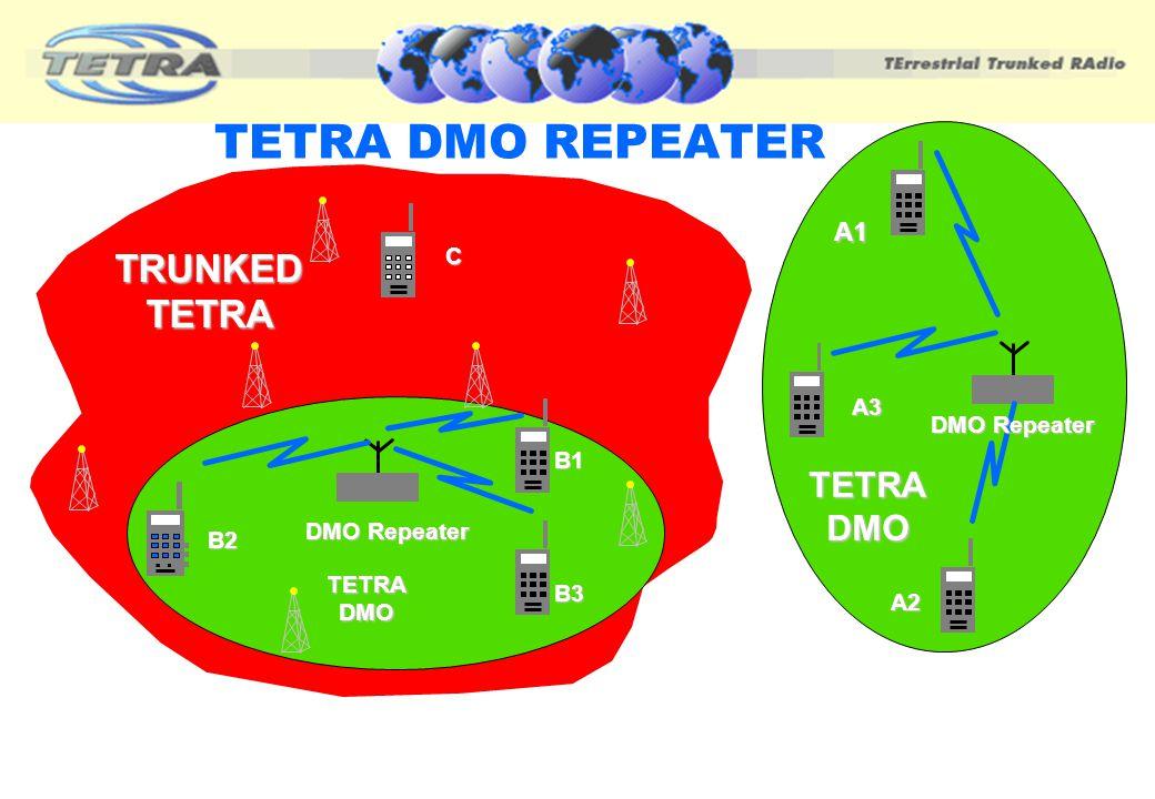 TETRA DMO REPEATER TRUNKED TETRA TETRA DMO A1 C A3 DMO Repeater B1