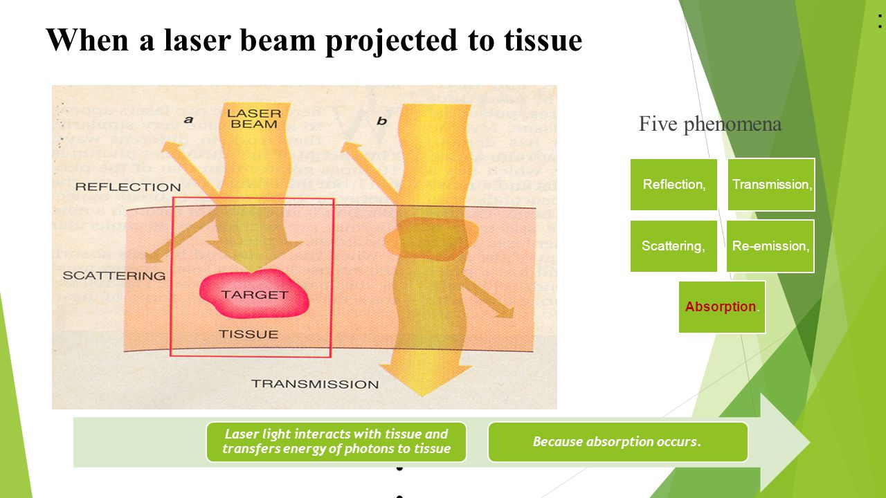 When a laser beam projected to tissue