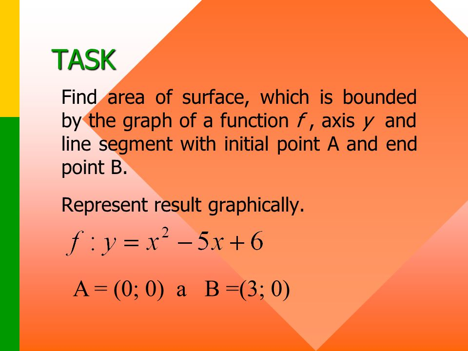 TASK Find area of surface, which is bounded by the graph of a function f , axis y and line segment with initial point A and end point B.