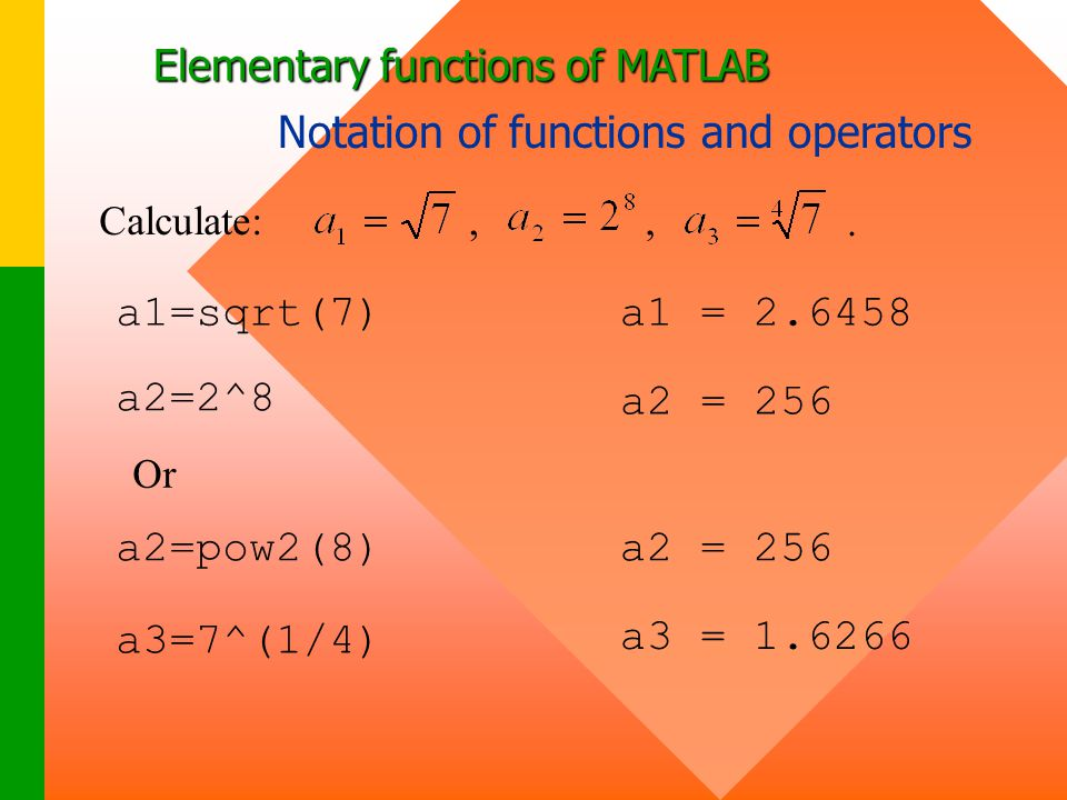 Notation of functions and operators