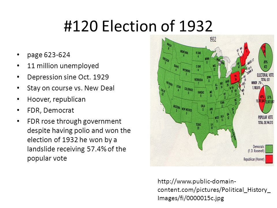 #120 Election of 1932 page 623-624 11 million unemployed