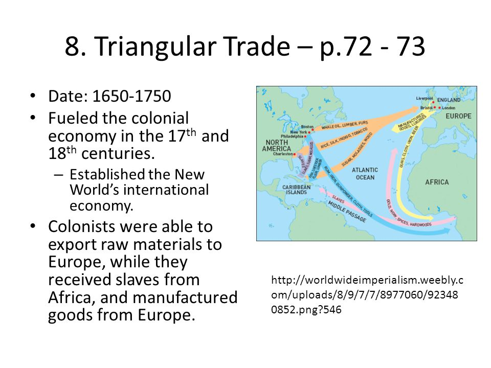 8. Triangular Trade – p.72 - 73 Date: 1650-1750
