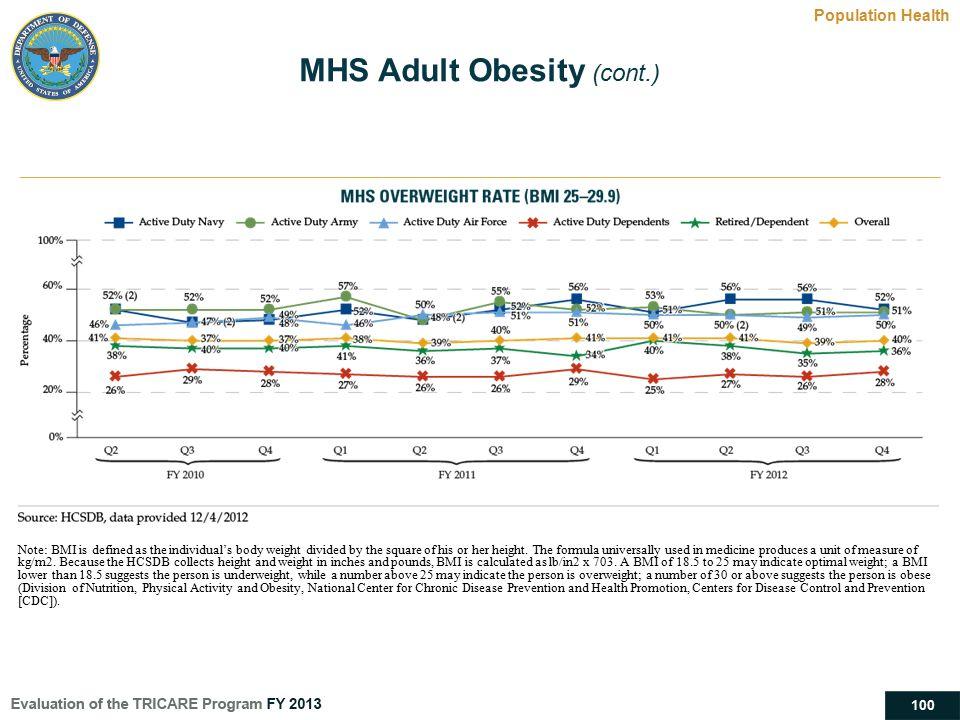 MHS Adult Obesity (cont.)