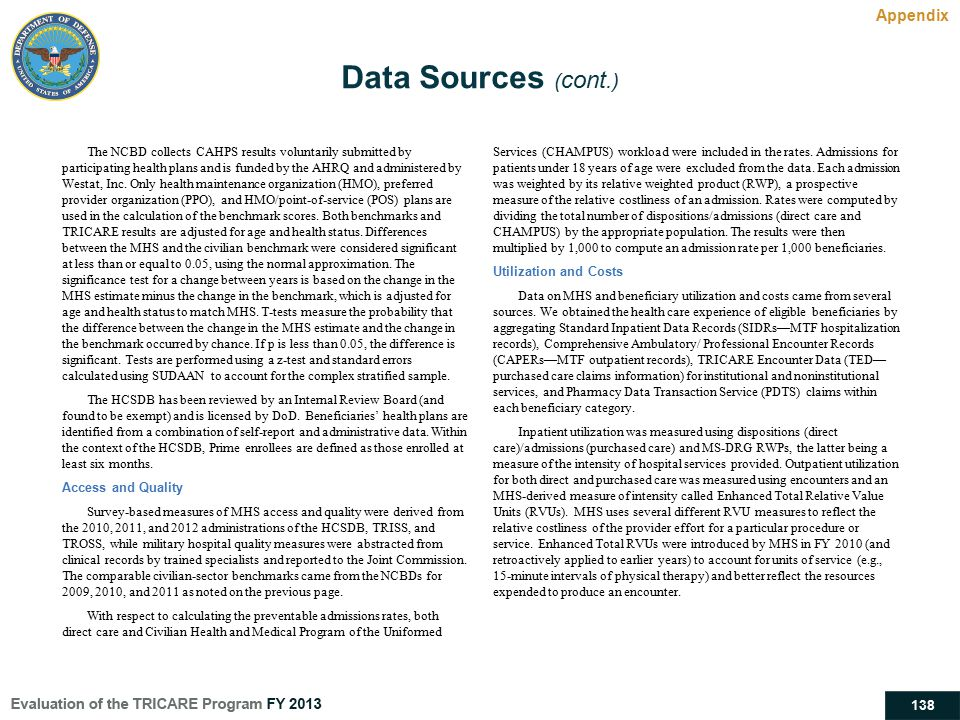 Data Sources (cont.) Appendix
