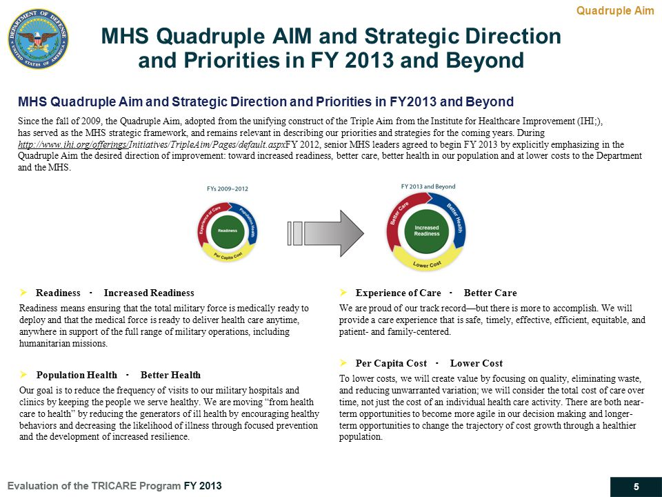 Quadruple Aim MHS Quadruple AIM and Strategic Direction and Priorities in FY 2013 and Beyond.