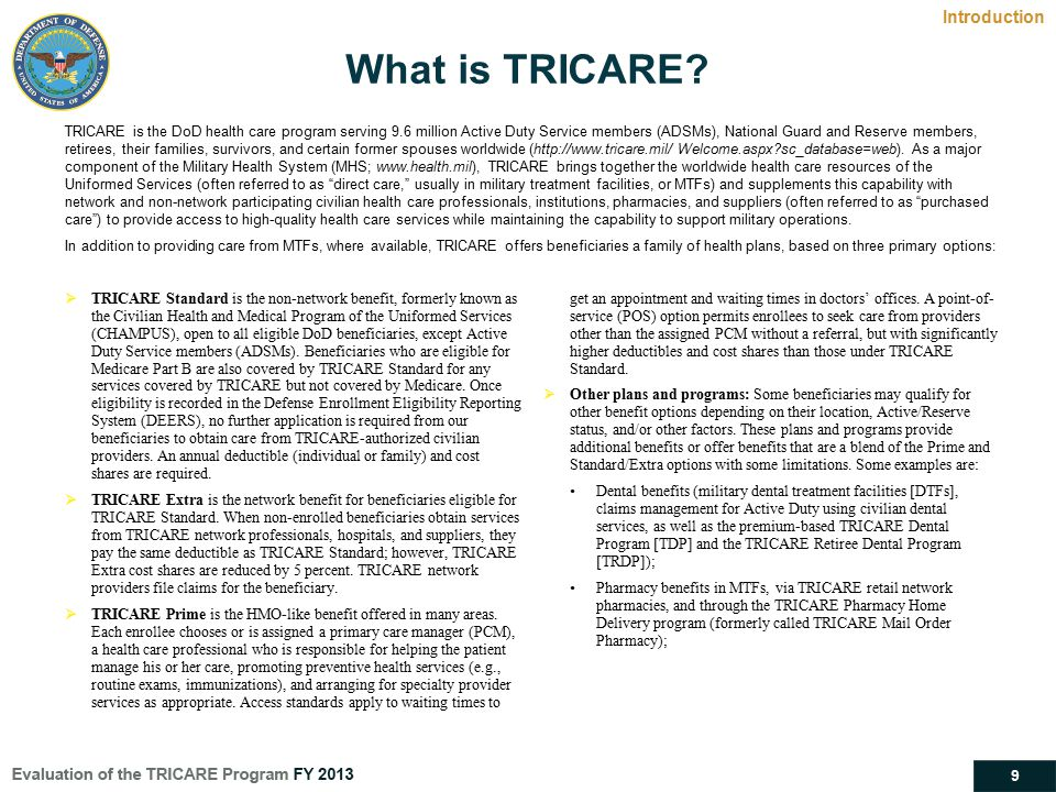 What is TRICARE Introduction