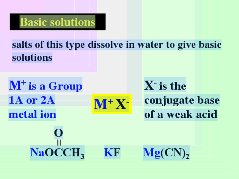 Which salts produce basic solutions