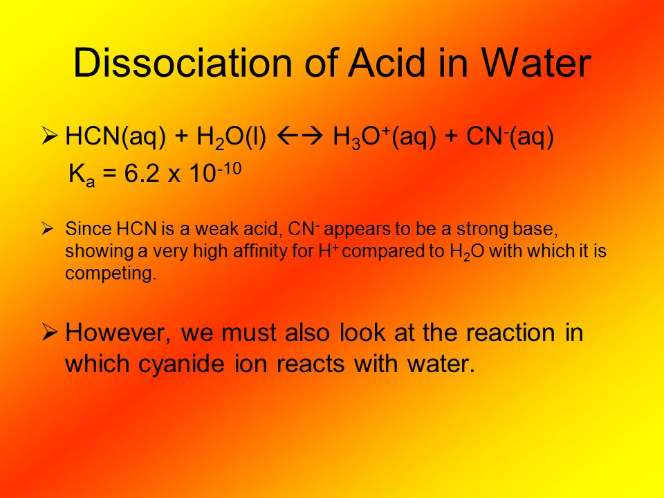 Dissociation of Acid in Water