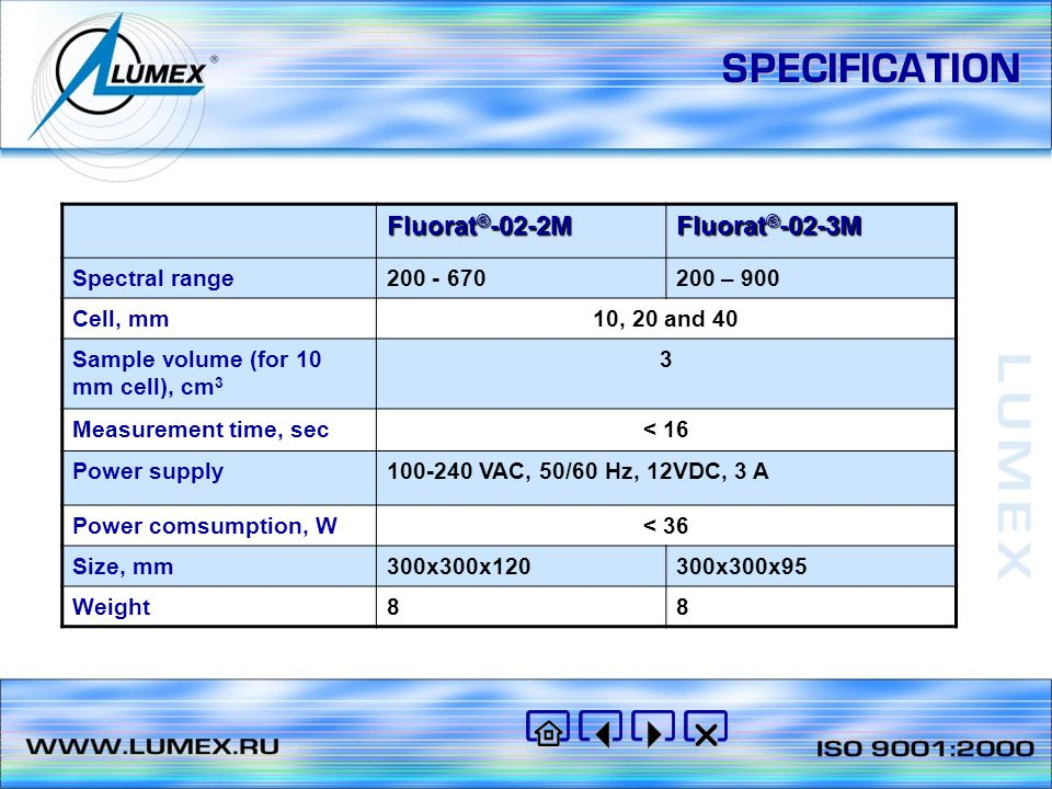 SPECIFICATION Fluorat®-02-2M Fluorat®-02-3M Spectral range 200 - 670