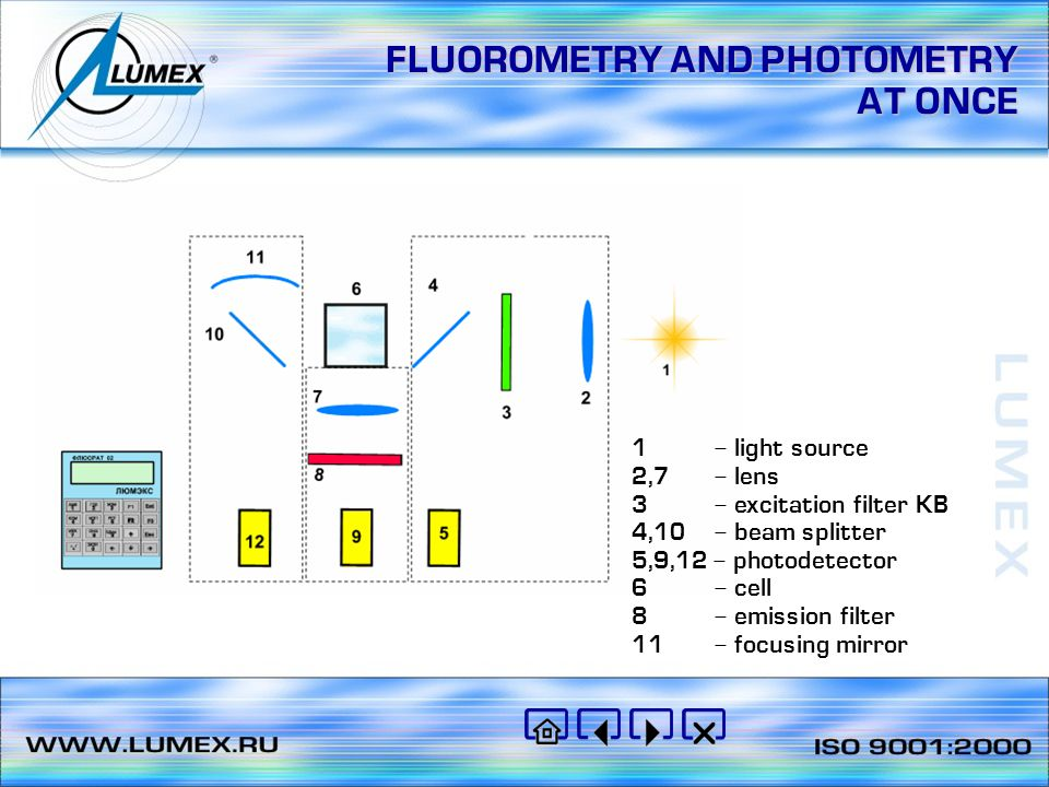 FLUOROMETRY AND PHOTOMETRY AT ONCE