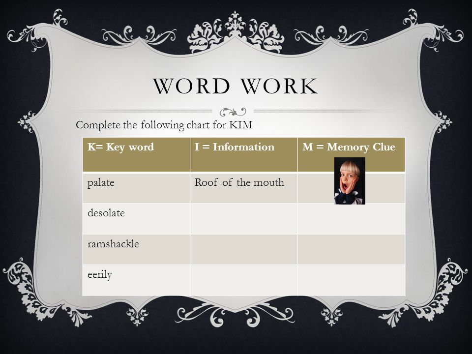 Word Work Complete the following chart for KIM K= Key word