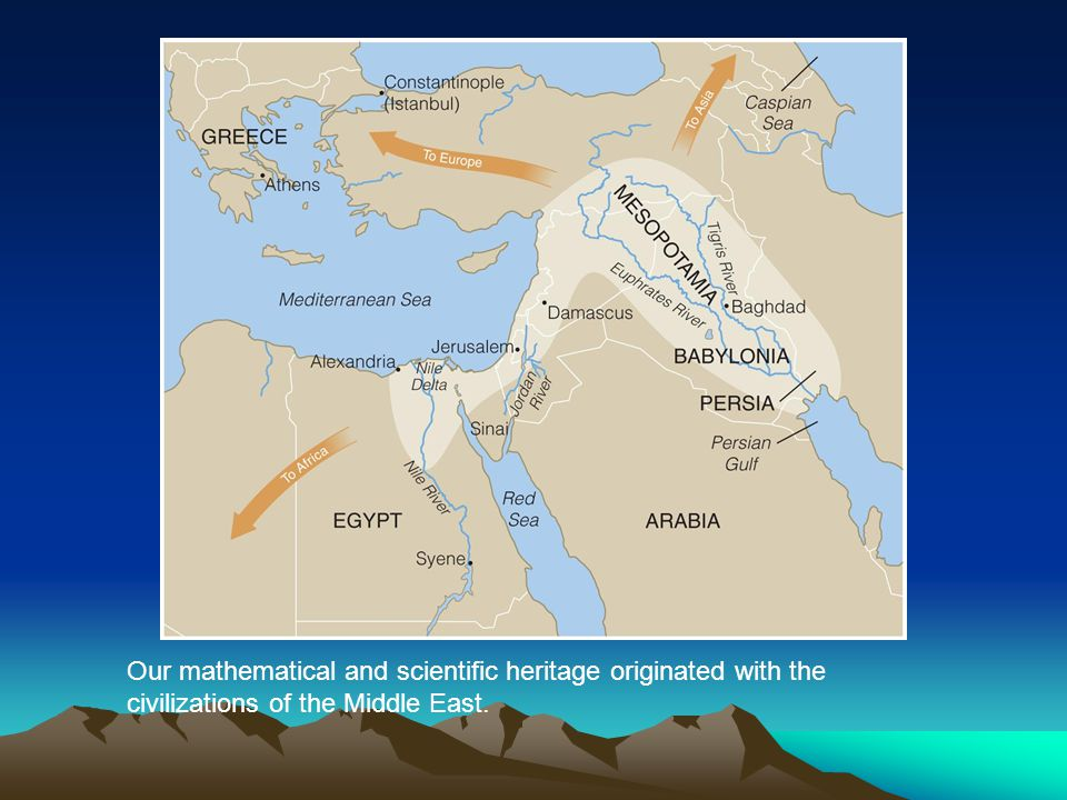 Our mathematical and scientific heritage originated with the civilizations of the Middle East.